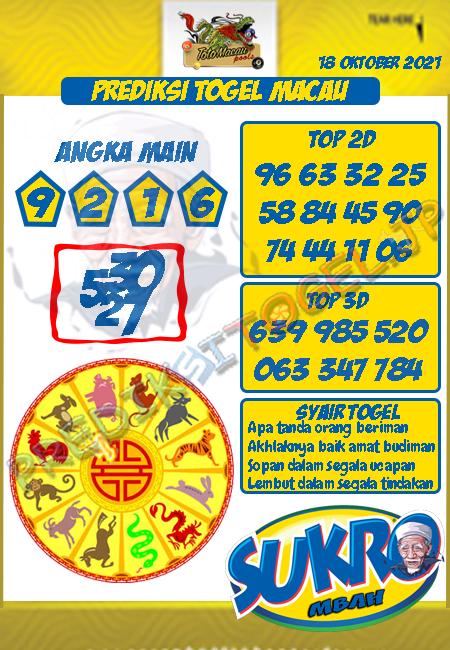 Prediksi Mbah Sukro Macau Hari Ini 18 Oktober 2021