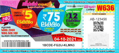 04-10-2021-win-win-w-636-lottery-ticket-keralalotteries.net