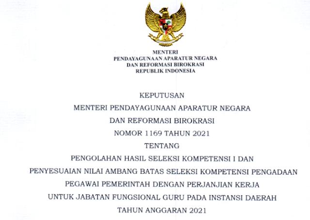 Nilai ambang batas PPPK 2021