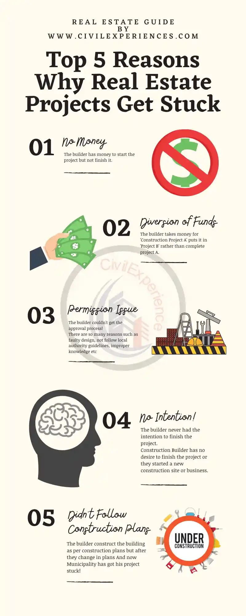 Top 5 Reasons Why Real Estate Projects Get Stuck infography