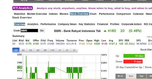 aplikasi trading forex rti business