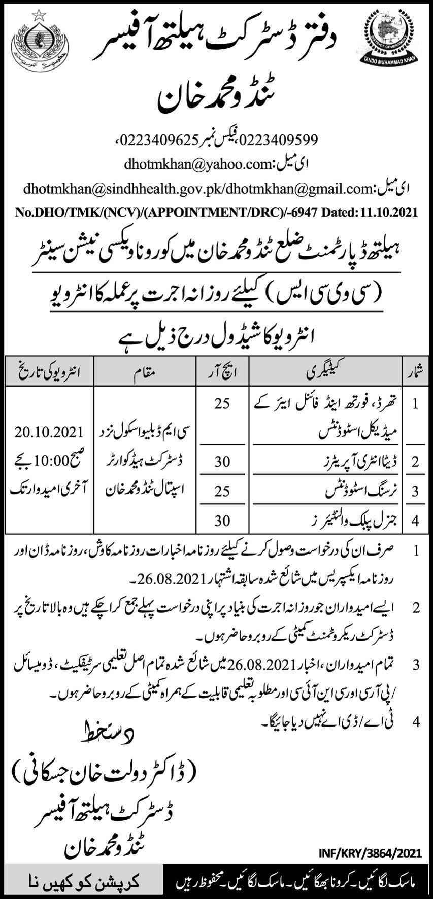 Today Newspaper Jobs In DHO Office, District Project Officer & Accounts Officer, Jinnah Sindh Medical University, Irrigation Department Jobs Sindh 2021