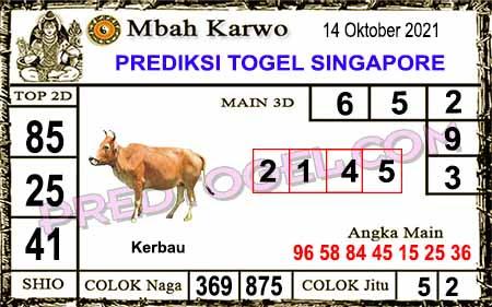 Prediksi Jitu Mbah Karwo SGP Kamis 14-10-2021