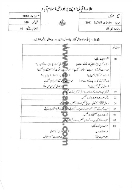 AIOU Past Paper 201 Spring 2018