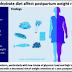 Associação do padrão alimentar de baixo carboidrato com a retenção de peso pós-parto em mulheres.