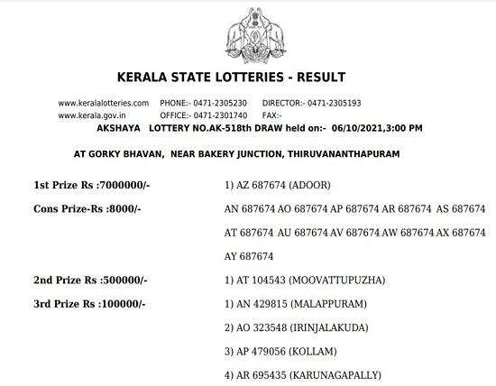 aaj ka lottery result