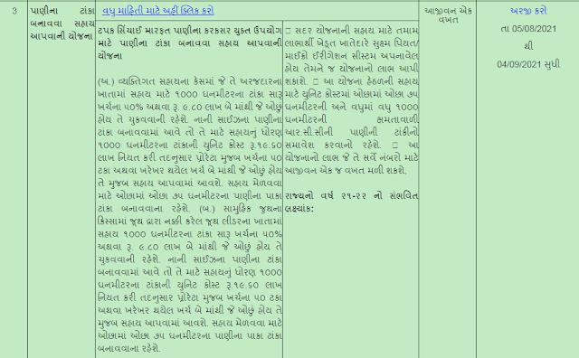 Water Tank Yojana Gujarat 2021   New Registration   Eligibility   Documents Details