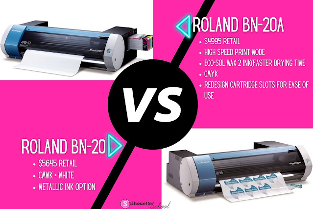 Roland BN20 vs Roland BN20a features list