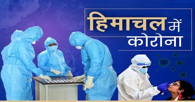 हिमाचल में कोरोना: आज चार ने गंवाई जान- 3 एक ही जिले से, 174 नए मामले; जानें पूरी डीटेल