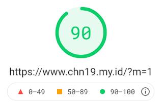 optimasi SEO agar blog anda nantinya terlihat bersih, cepat saat dimuat