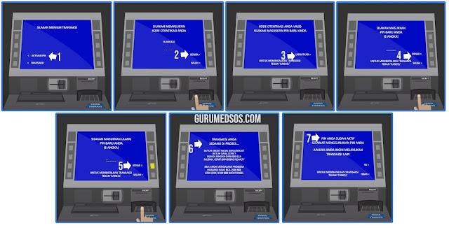 Aktivasi Kartu Kredit BCA Via ATM