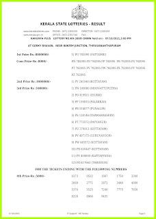 Off. Kerala Lottery Result 07.10.2021, Karunya Plus Lottery KN-389 result