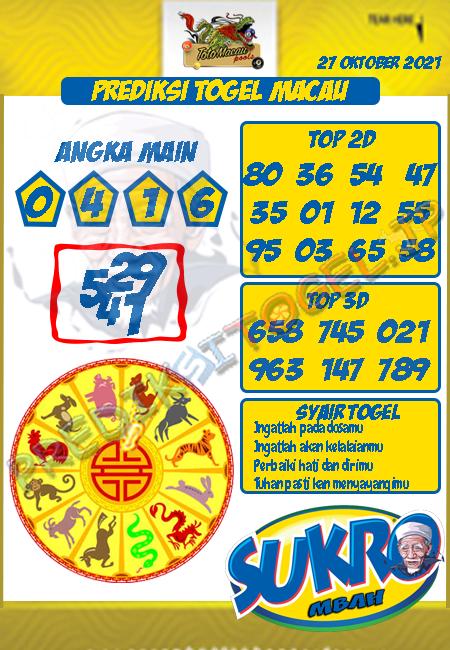 Prediksi Mbah Sukro Macau Hari Ini 27-Okt-2021
