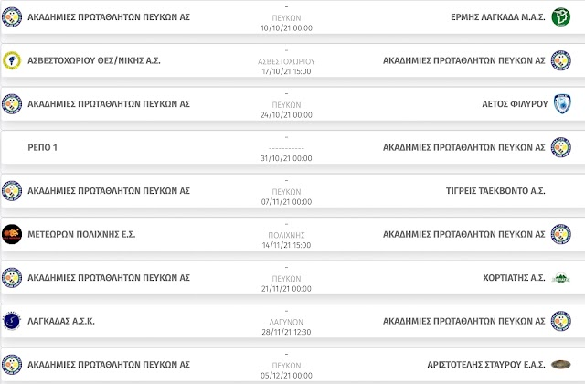 Το πρόγραμμα αγώνων των ΠΑΙΔΩΝ στο ΜΠΑΚΣΕΤ (Δ' όμιλος ΕΚΑΣΘ)