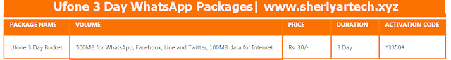 Ufone 3 Day WhatsApp Packages
