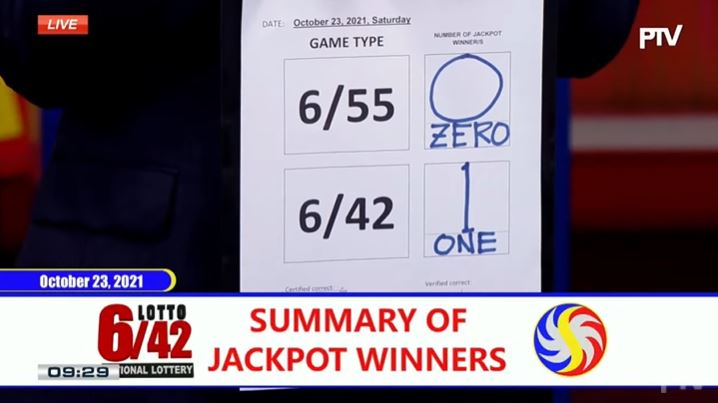 Lone bettor wins Php 33-M Lotto 6/42 jackpot