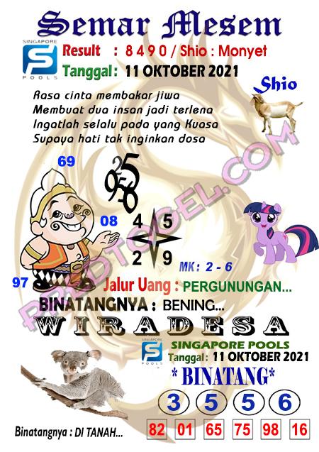 Syair Semar Mesem SGP45 Senin 11-Oktober-2021