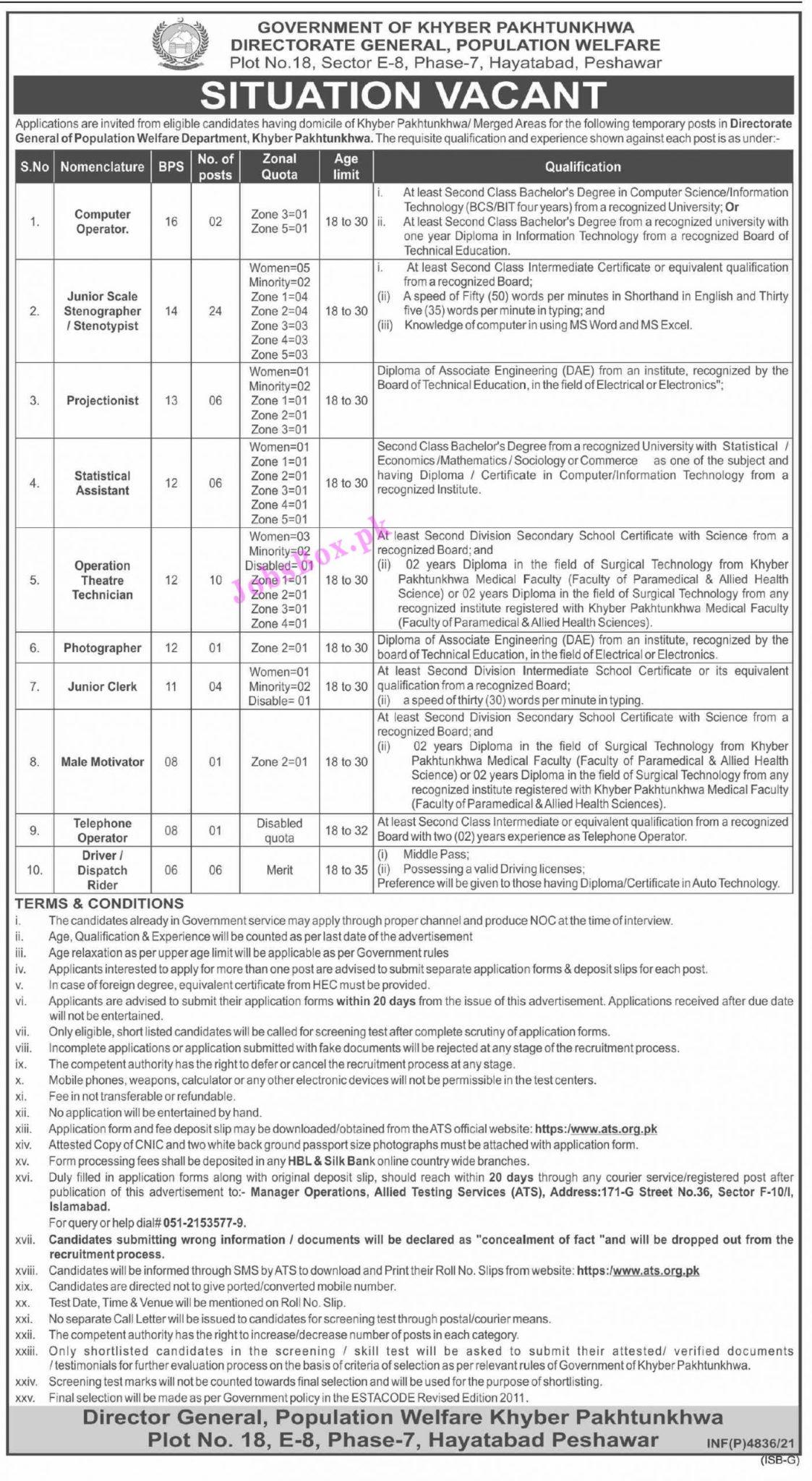 Population Welfare Department KPK Jobs 2021 – Application Form