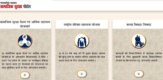 MP मुख्यमंत्री कन्या अभिभावक पेंशन योजना Form PDF   CM Kanya Abhibhavak Pension Yojana 2021 Form PDF