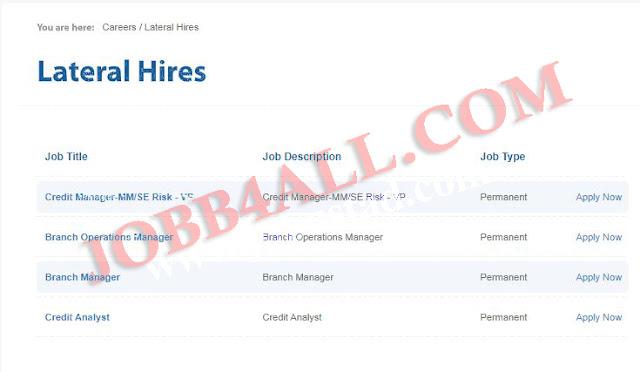 UBL banking jobs in Pakistan 2021
