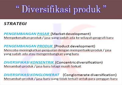 Diversifikasi produk   Alasan dan mengapa diperlukan