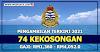Pengambilan Terkini 2021: Jawatan Kosong Jabatan Laut Malaysia 2021/SPM Layak Memohon!