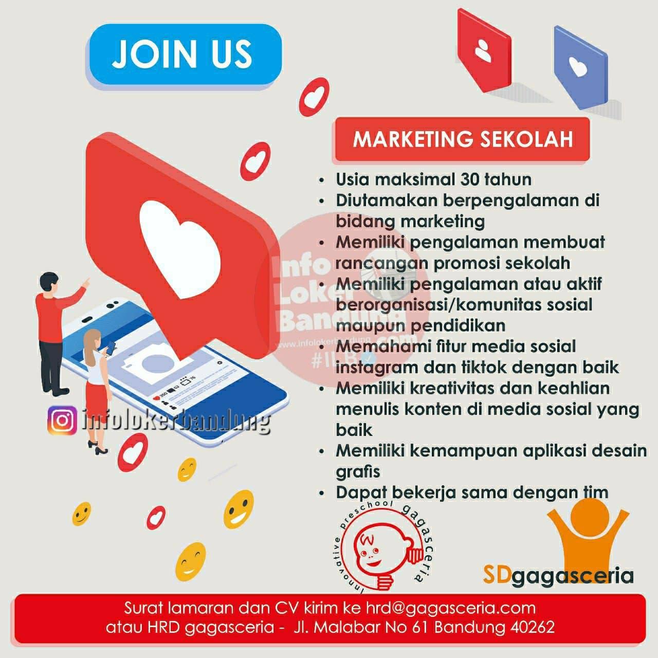 Lowongan Kerja Marketing Sekola SD Gagas Ceria Bandung Oktober 2021