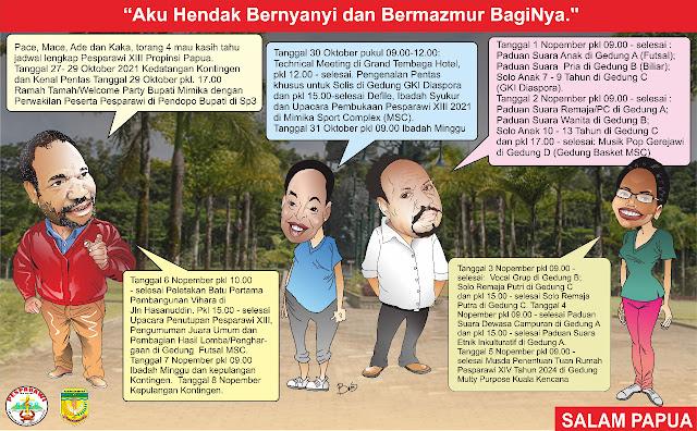 info grafis pesparawi xiii se tanah papua
