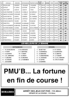 programme quinté Pronostic Mercredi 13/10/2021