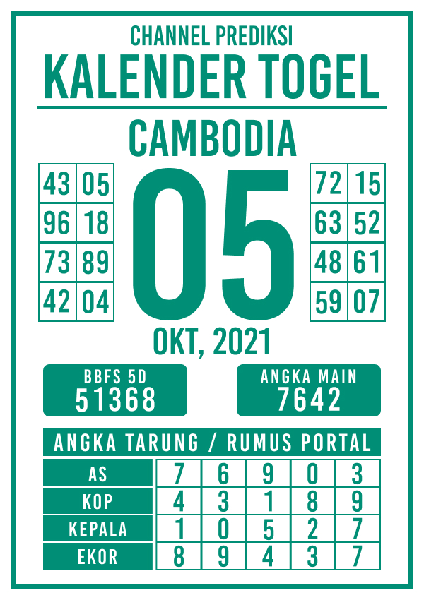 Prediksi Kalender Cambodia