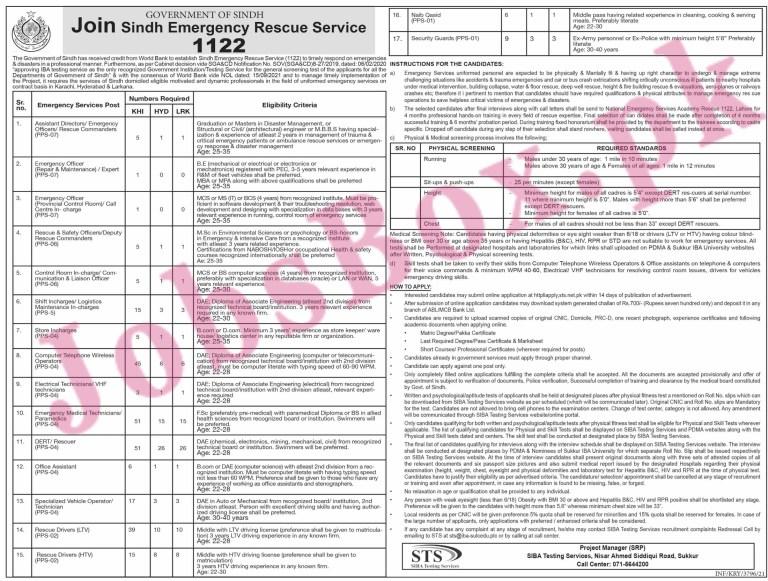 1122 October Jobs 2021 - Emergency Rescue Services 1122 Jobs 2021 in Pakistan