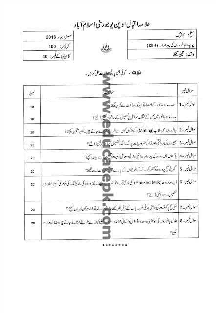 AIOU Old Paper 254 Spring 2018