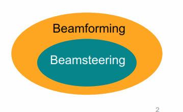 BEAMSTEERING VS. BEAMFORMING