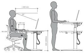 Anthropometri dan Dimensi Ruang Kerja
