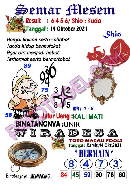 Prediksi Syair Semar Mesem Togel Macau Kamis 14-10-2021