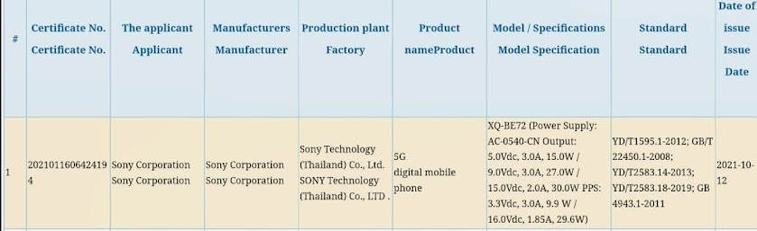 Sony XQ-BE72 Appears On 3C Certification, Supports 30W Fast Charging, Will Launch on October 26