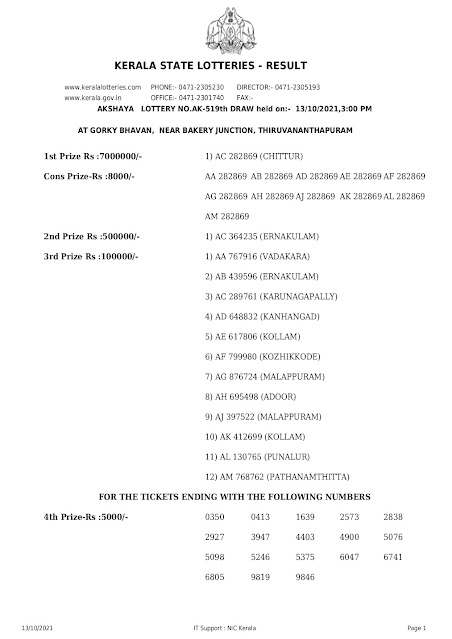 akshaya-kerala-lottery-result-ak-519-today-13-10-2021_page-0001