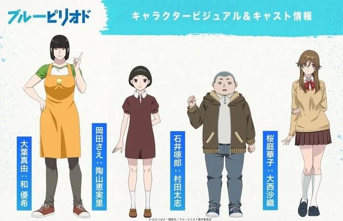 El anime Blue Period revela nuevas voces.