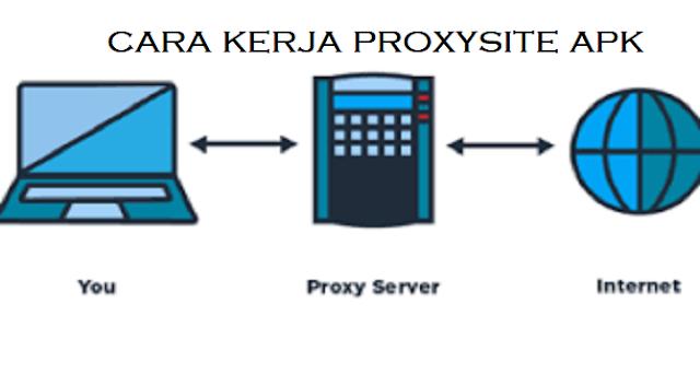 Proxysite APK