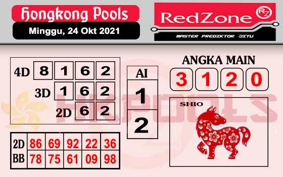 Redzone HK Minggu 24 Oktober 2021