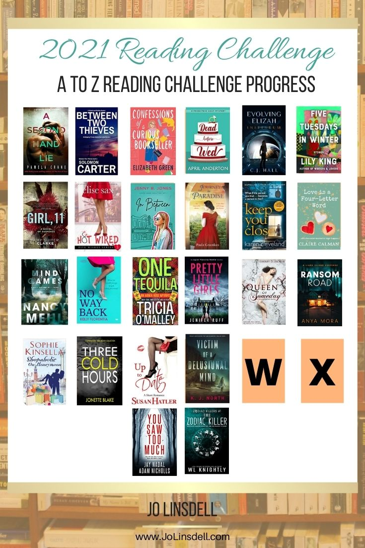 The A to Z Reading Challenge September 2021 Update