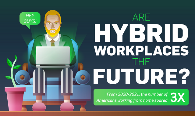 Are Hybrid Workplaces the Future?