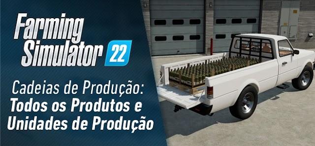 Cadeias de produção: Todos os produtos, unidades de produção e conexões