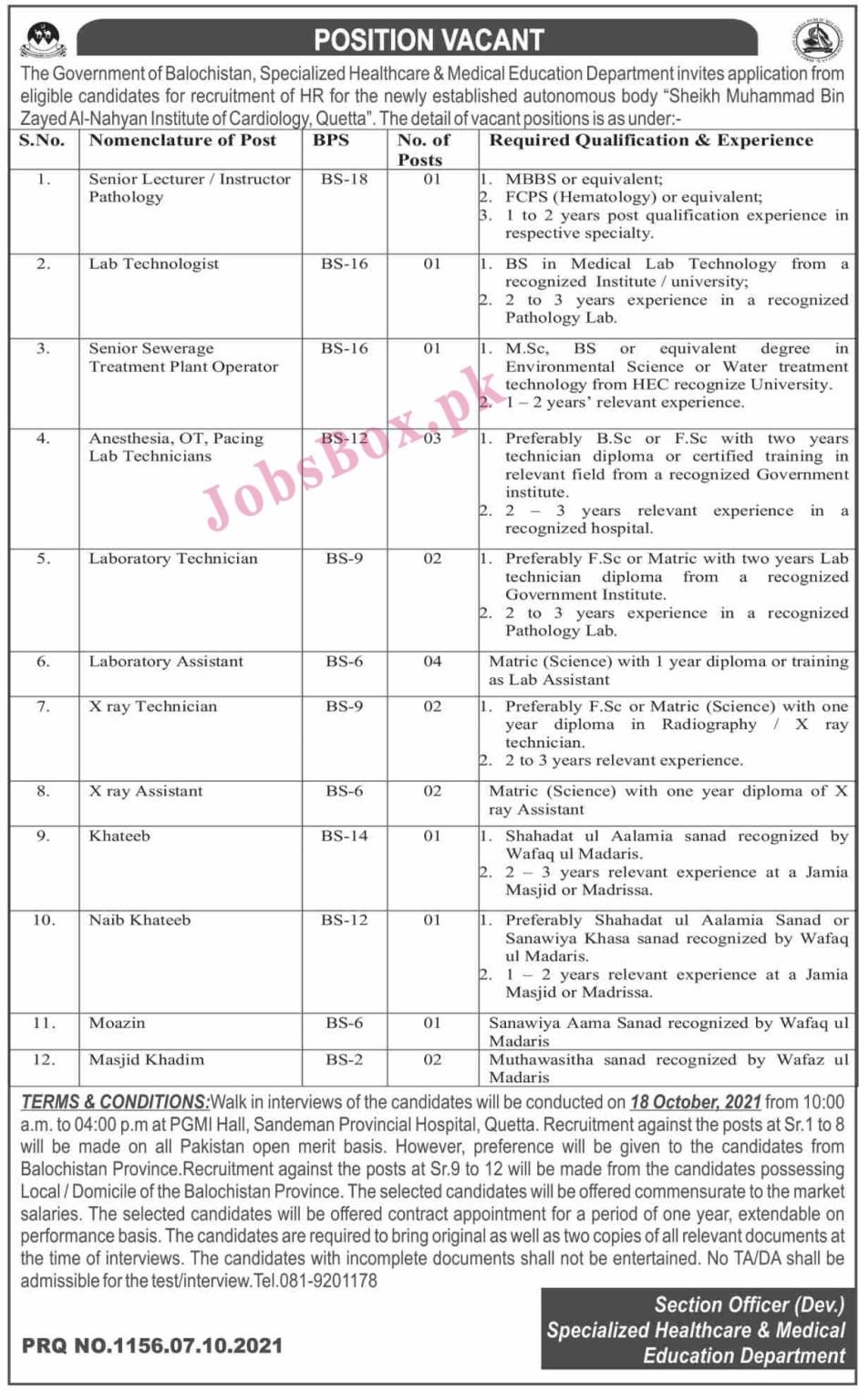 Healthcare & Medical Education Department Balochistan Jobs 2021
