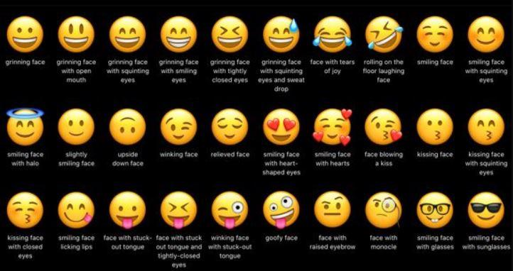 3 baris emoticon wa yang paling sering digunakan