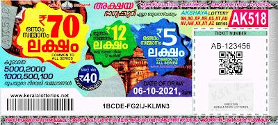 kerala-lotteries-results-06-10-2021-akshaya-ak-518-lottery-ticket-result-keralalotteries.net