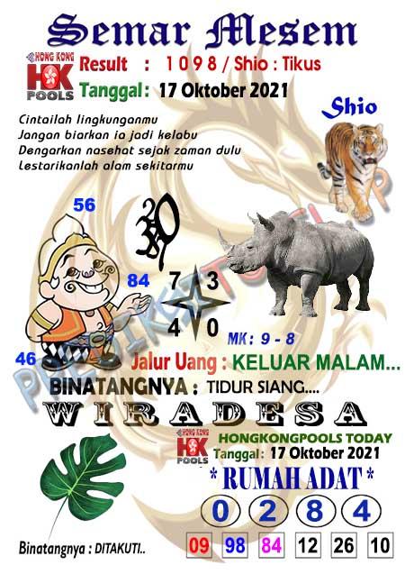 Syair Semar Mesem Togel Hongkong Minggu 17-Okt-2021
