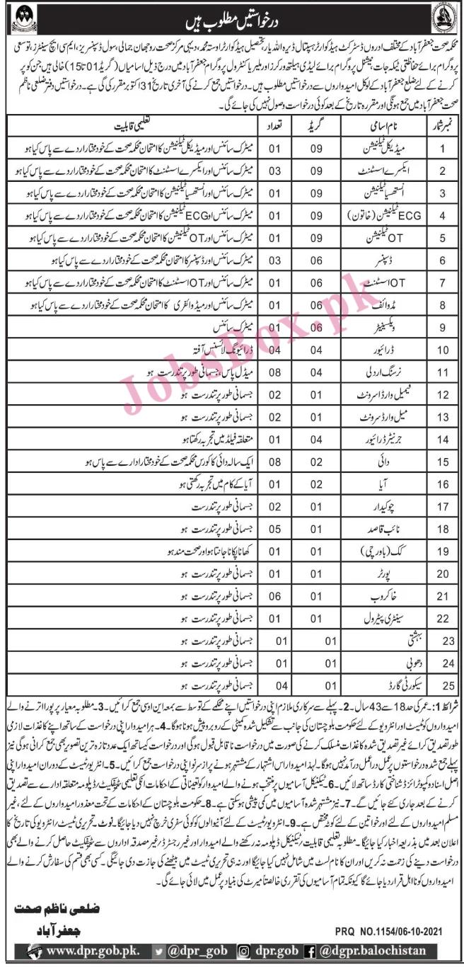 District Health Department Jaffarabad Jobs 2021