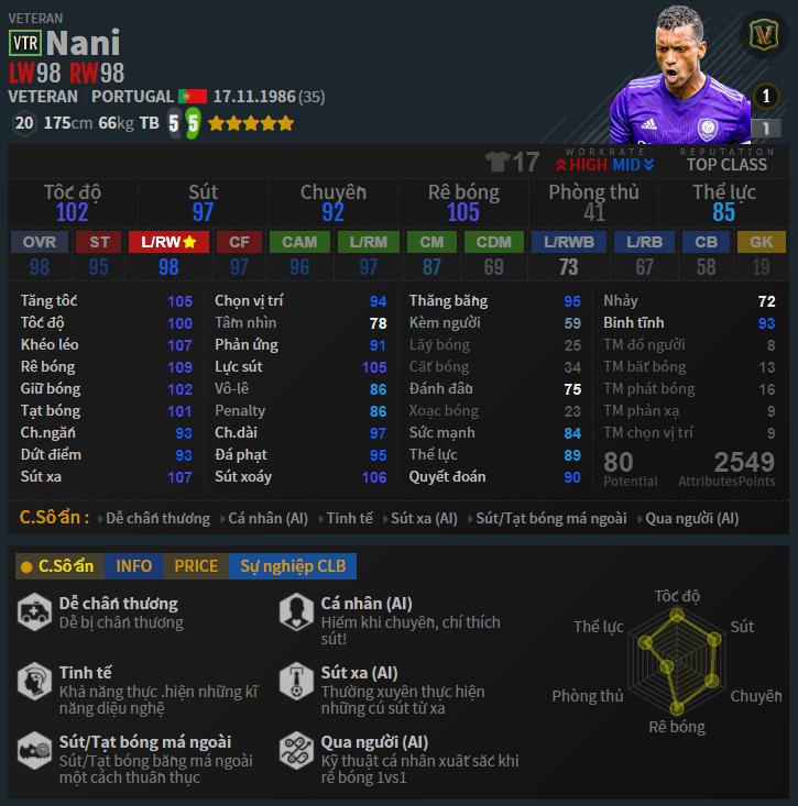 FIFA ONLINE 4 | Top 5 cầu thủ mùa giải VTR hay nhất mà các HLV nên sở hữu