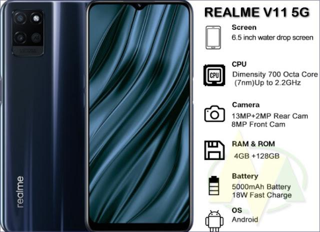 Spesifikasi Dan Harga Realme V11 5G